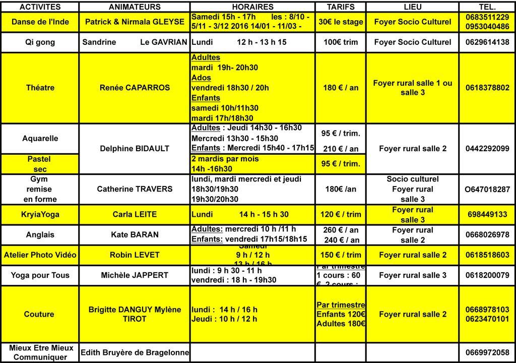 Foyer Rural de Peynier : cours et horaires saison 2016-2017