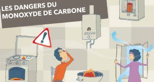Chauffage, monoxyde de carbone : attention danger !